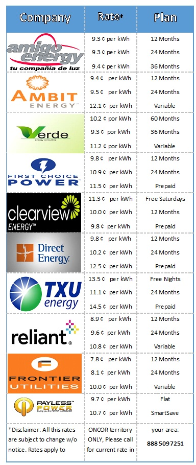 Electricity Express │low Cost Electricity Tx