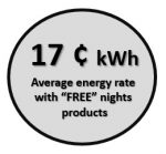 """17 ¢ kWh Average energy rate with """"FREE"""" nights products"""