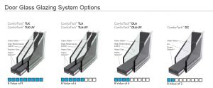 Door Glass Glazing System Options