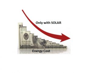 Solar Panels Lower the Cost of Residential Electricity